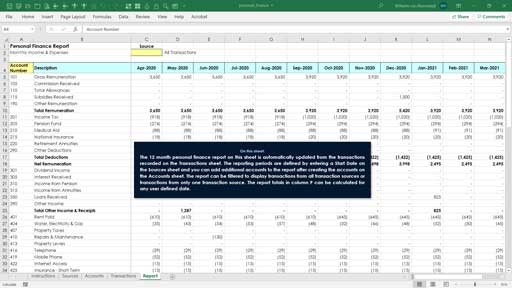 personal finance templates